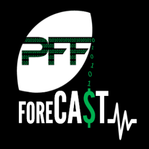 PFF College Football Podcast NCAA | NFL Draft | Playoffs