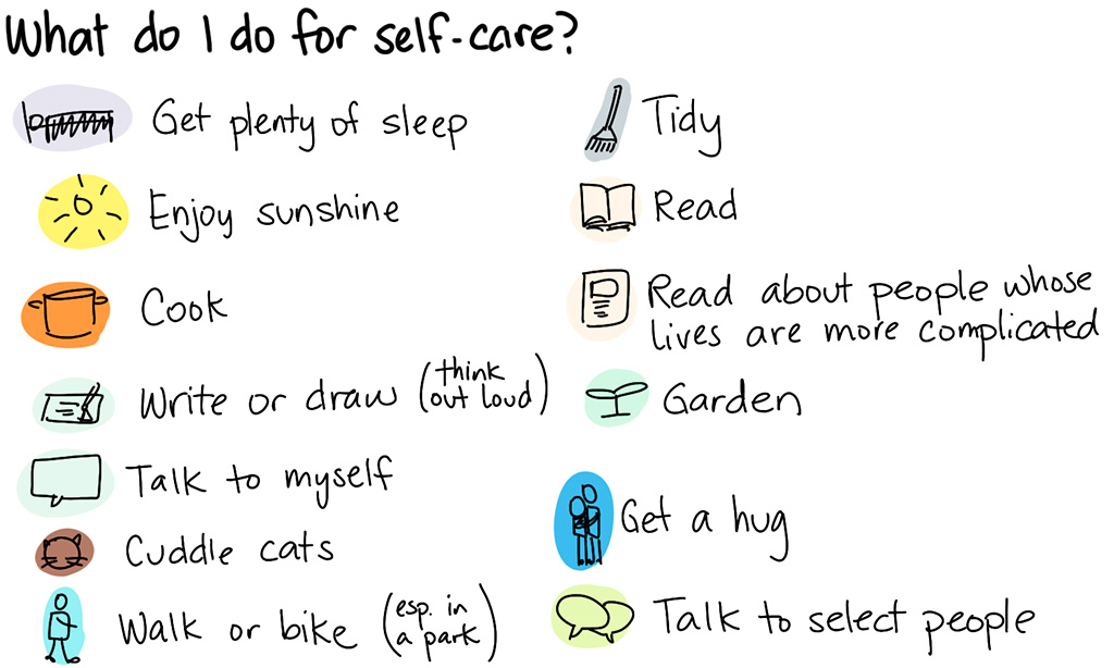 What Does YOUR Self Care Look Like?