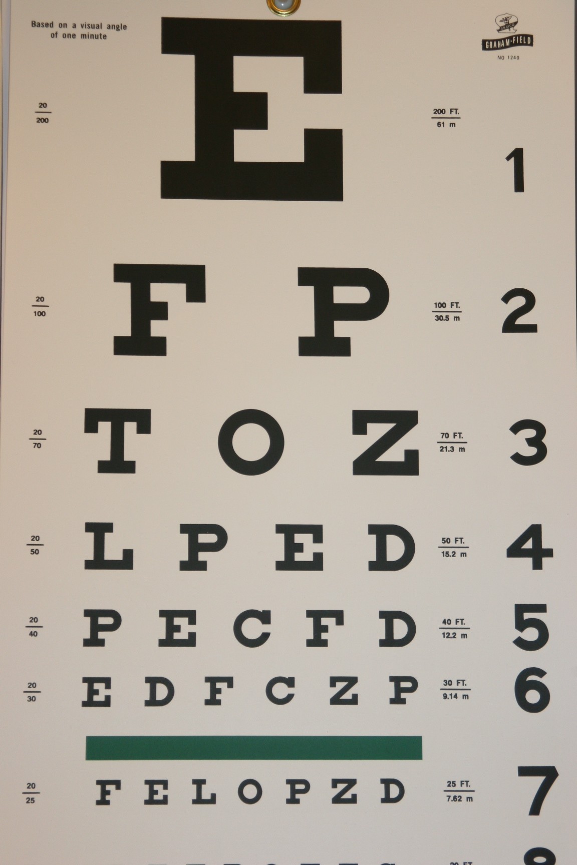May 19, 2019 - Vision Test - Rev. Norm Seli