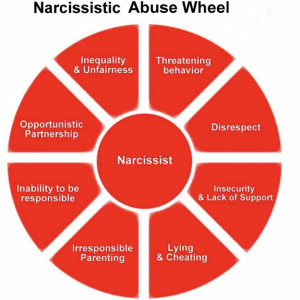 Episode 125: Leaving the Narcissist