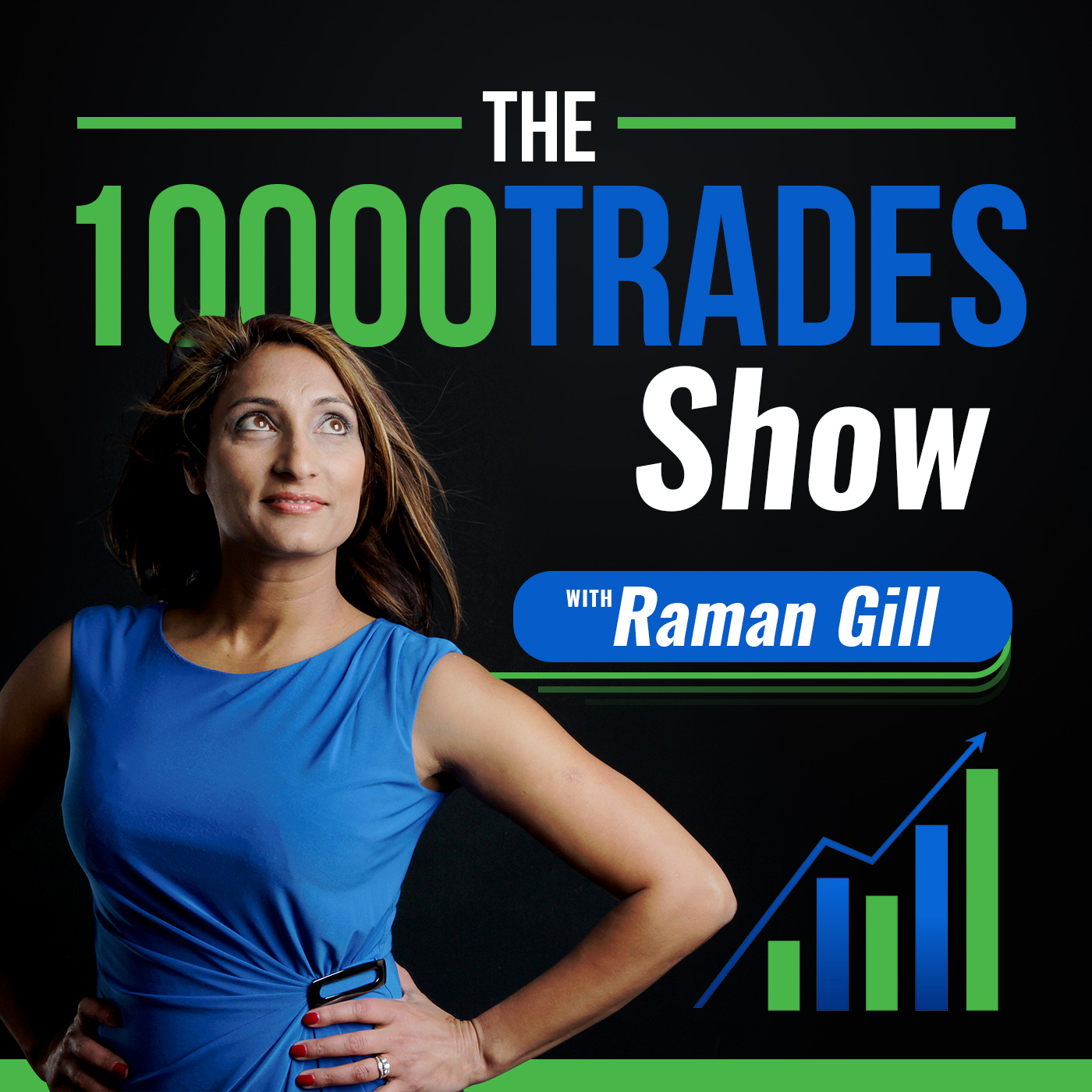 Episode 321: How to Trade Head and Shoulders Trade Setup Profitably