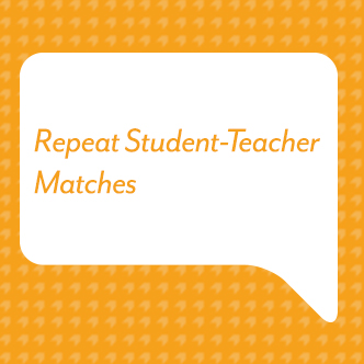 Repeat Student-Teacher Matches