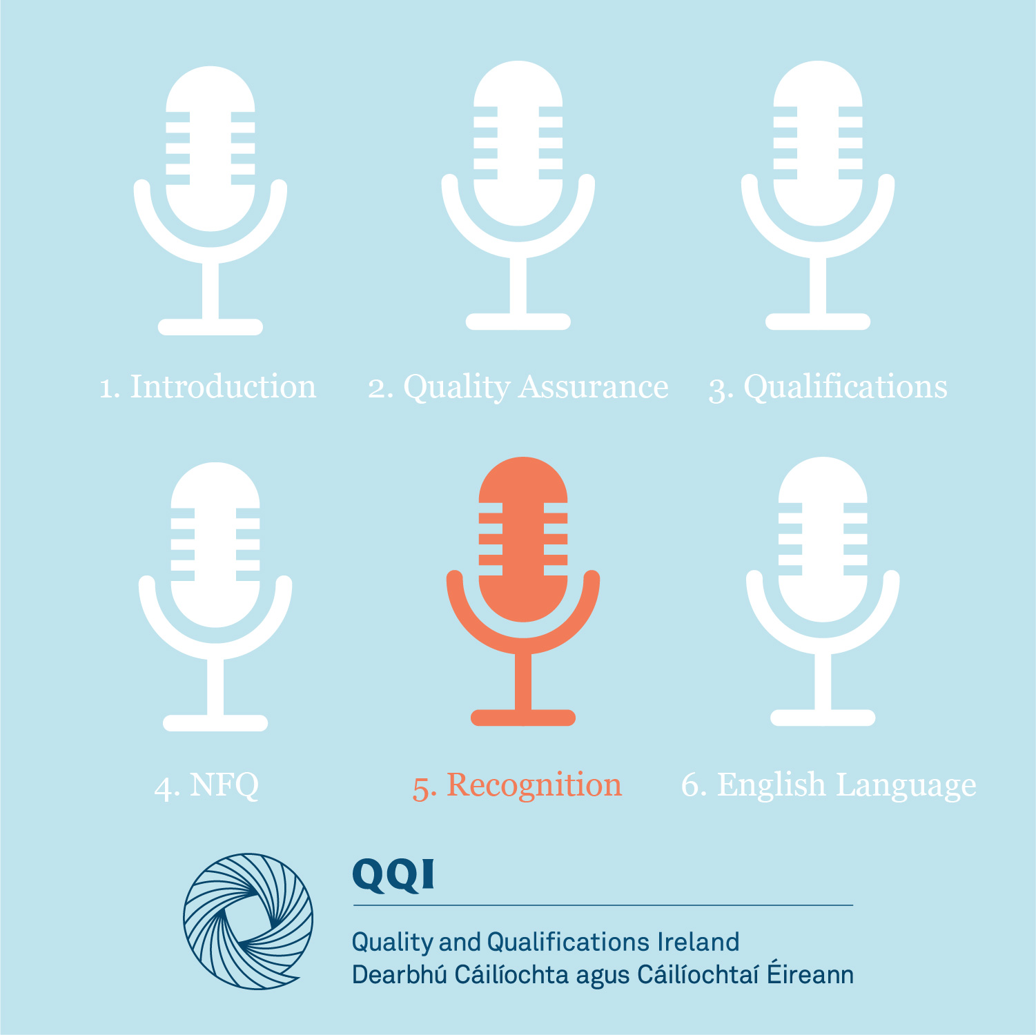 5. Recognition of Qualifications Home and Abroad