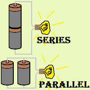 episode 7 series vs parallel