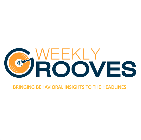Managing Coronavirus - An Introduction to Weekly Grooves