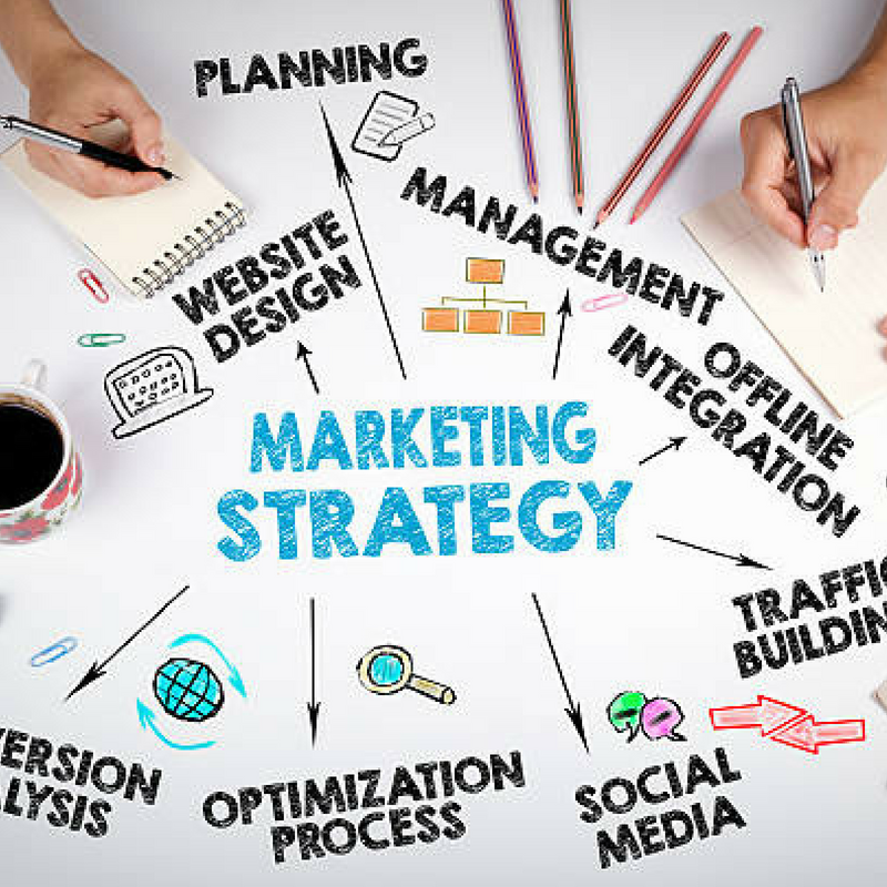 #07 Powerful Marketing Strategy In 3 Easy Steps
