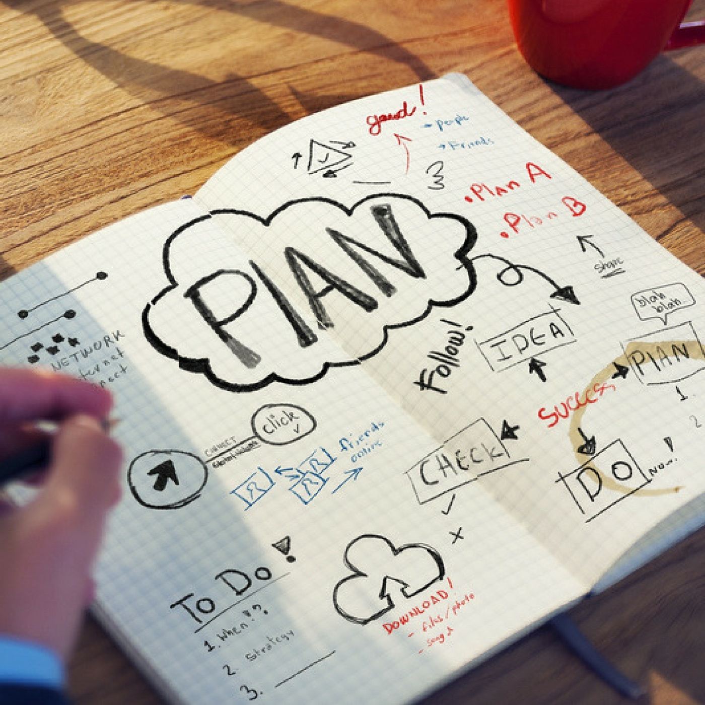#03 Business Planning - 5 Steps To Create A Powerful Business