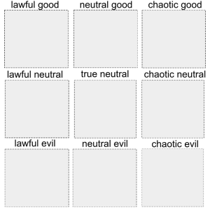 Ep. 59 - Alignment Charts: a useful tool