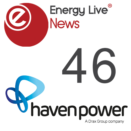 ELN Podcast Episode 46 - Mark Anderson, Haven Power
