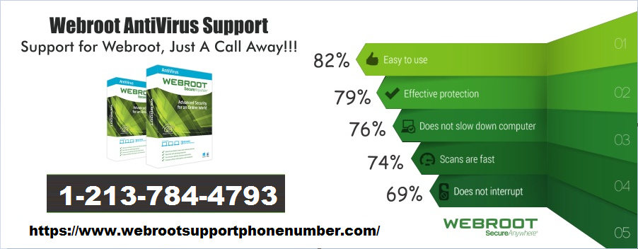 Call Webroot Support Phone Number to Have the Expert