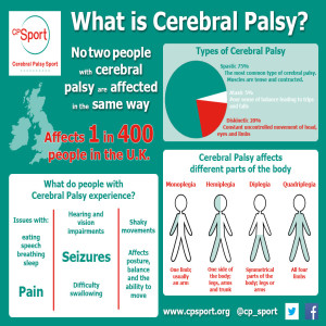 Let's Talk About Cerebral Palsy
