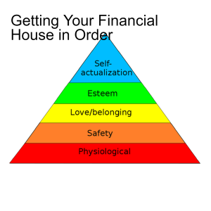 Getting Your Financial House in Order