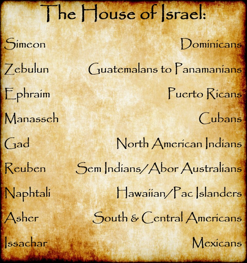 The (Scattered) Hebrews: House of Israel