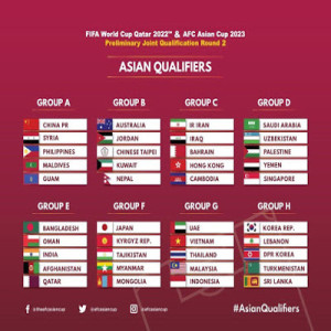 Podcast Number 11 - The World Cup Draw