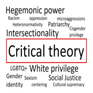 Social Justice, Critical Theory and Christianity: Are They Compatible? | The Mark Harrington Show | 12-31-2020
