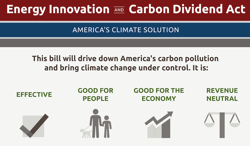 CCL: The Details of the Text of the Energy Innovation & Carbon Dividend Act (Audio)