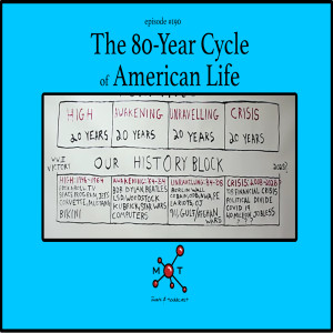 #190 - The 80-Year Cycle of American Life