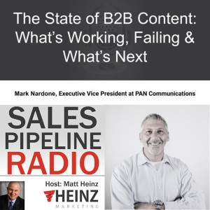 The State of B2B Content: What's Working, Failing & What's Next