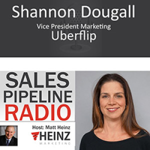 What's Working in Content Marketing 3.4 minute Podcast Shannon Dougall and Matt Heinz