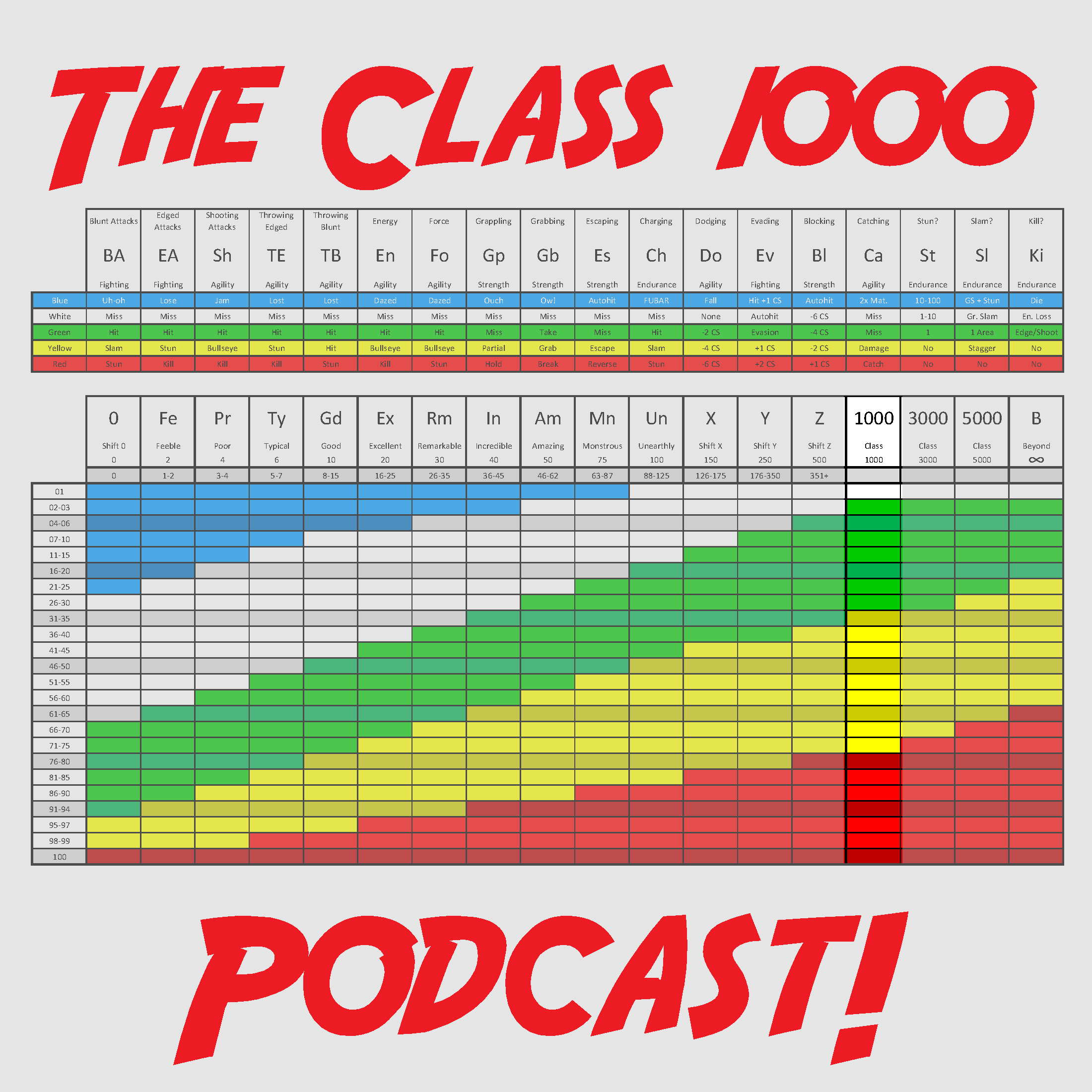 Class 1000: A Marvel Super Heroes Live RPG